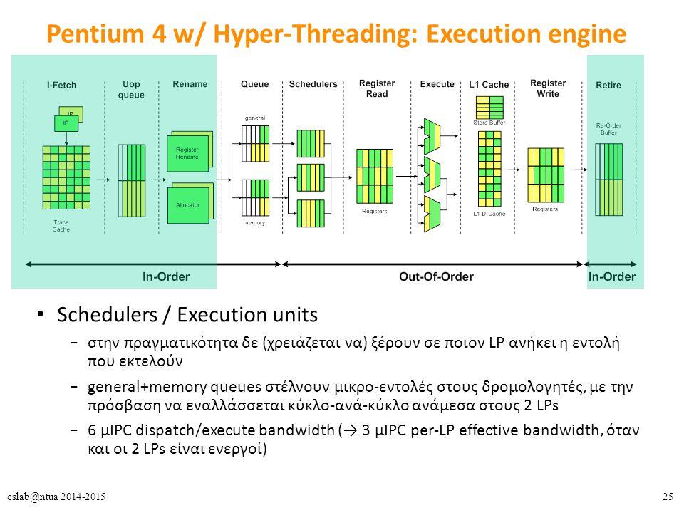 25cslab@ntua 2014-2015 Pentium 4 w/ Hyper-Threading: Execution engine Schedulers / Execution units – στην πραγματικότητα δε (χρειάζεται να) ξέρουν σε ποιον LP ανήκει η εντολή που εκτελούν – general+memory queues στέλνουν μικρο-εντολές στους δρομολογητές, με την πρόσβαση να εναλλάσσεται κύκλο-ανά-κύκλο ανάμεσα στους 2 LPs – 6 μIPC dispatch/execute bandwidth (→ 3 μIPC per-LP effective bandwidth, όταν και οι 2 LPs είναι ενεργοί)