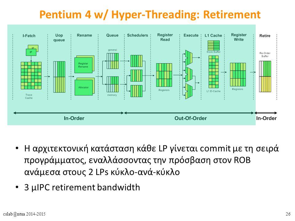26cslab@ntua 2014-2015 Pentium 4 w/ Hyper-Threading: Retirement H αρχιτεκτονική κατάσταση κάθε LP γίνεται commit με τη σειρά προγράμματος, εναλλάσσοντας την πρόσβαση στον ROB ανάμεσα στους 2 LPs κύκλο-ανά-κύκλο 3 μIPC retirement bandwidth