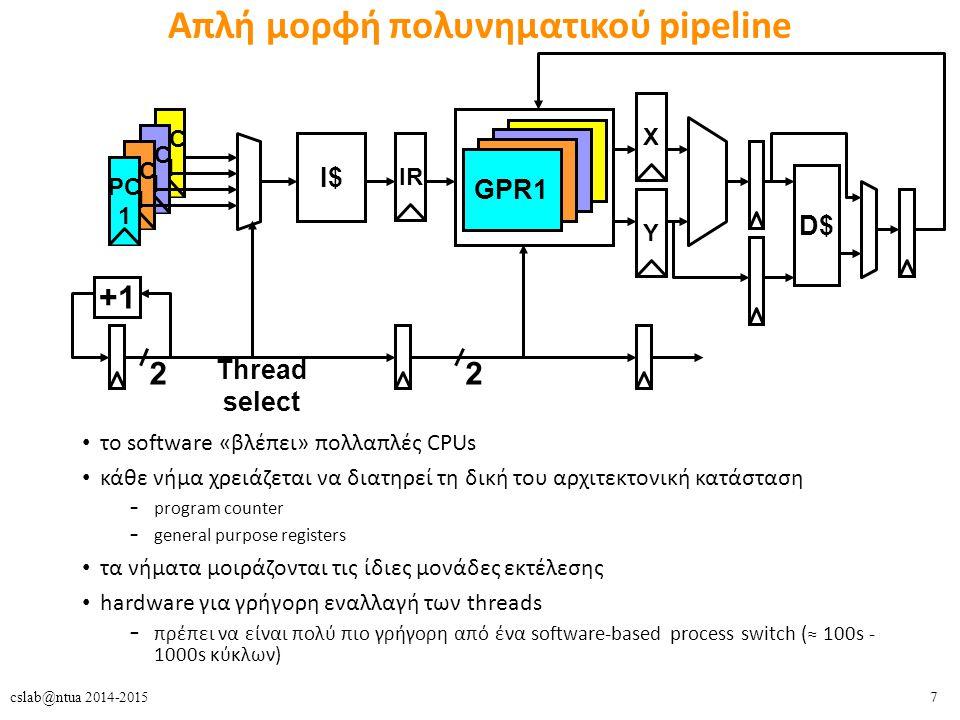 7cslab@ntua 2014-2015 Απλή μορφή πολυνηματικού pipeline το software «βλέπει» πολλαπλές CPUs κάθε νήμα χρειάζεται να διατηρεί τη δική του αρχιτεκτονική κατάσταση – program counter – general purpose registers τα νήματα μοιράζονται τις ίδιες μονάδες εκτέλεσης hardware για γρήγορη εναλλαγή των threads – πρέπει να είναι πολύ πιο γρήγορη από ένα software-based process switch (≈ 100s - 1000s κύκλων) +1 2 Thread select PC 1 PC 1 PC 1 PC 1 I$ IR GPR1 X Y 2 D$