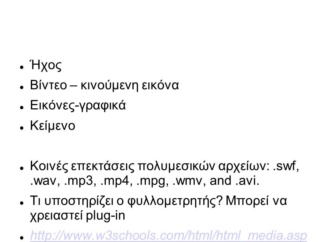 Ήχος Βίντεο – κινούμενη εικόνα Εικόνες-γραφικά Κείμενο Κοινές επεκτάσεις πολυμεσικών αρχείων:.swf,.wav,.mp3,.mp4,.mpg,.wmv, and.avi.