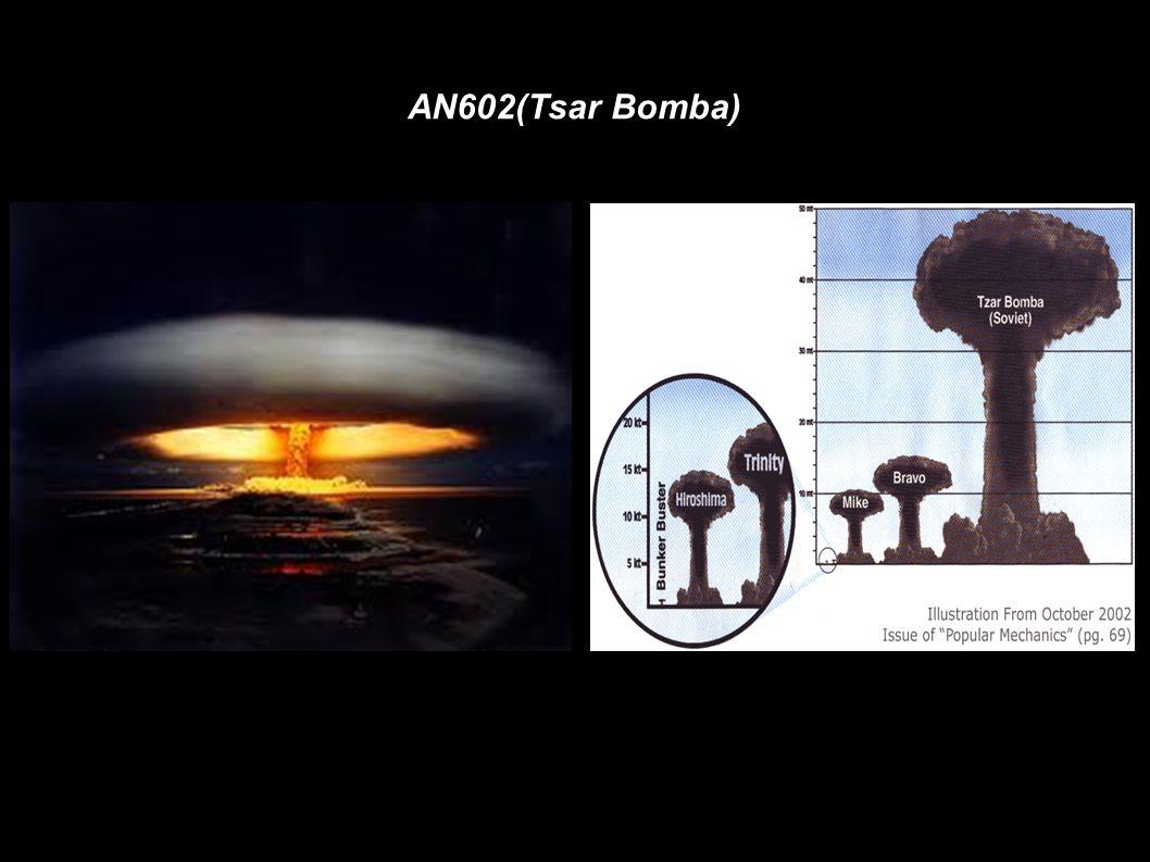 AN602(Tsar Bomba)