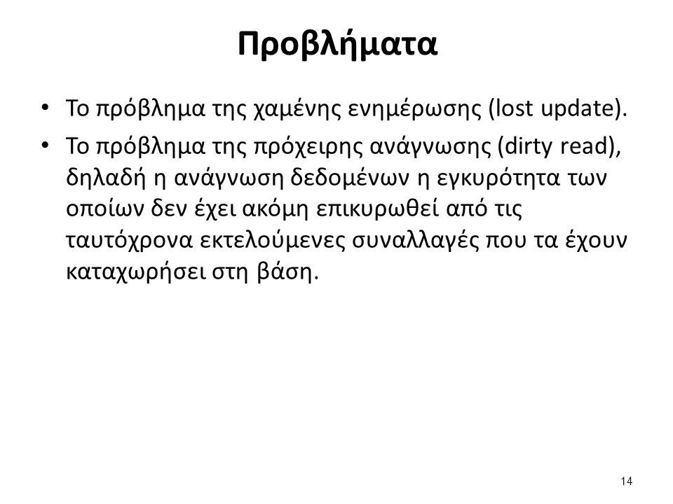 Προβλήματα Το πρόβλημα της χαμένης ενημέρωσης (lost update).