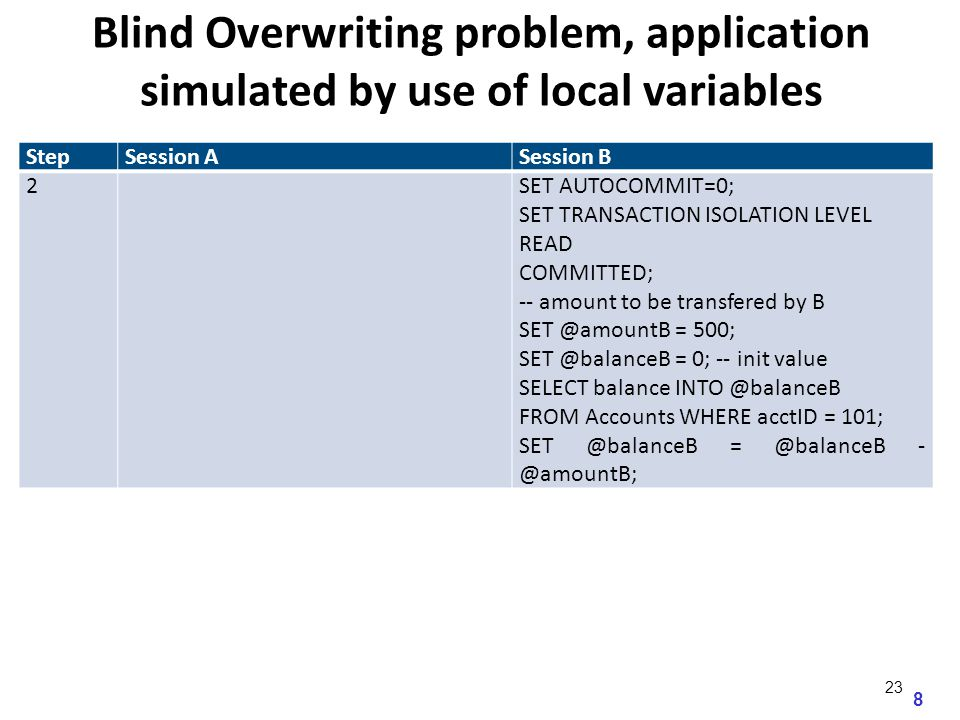8 Blind Overwriting problem, application simulated by use of local variables StepSession ASession B 2 SET AUTOCOMMIT=0; SET TRANSACTION ISOLATION LEVEL READ COMMITTED; -- amount to be transfered by B SET @amountB = 500; SET @balanceB = 0; -- init value SELECT balance INTO @balanceB FROM Accounts WHERE acctID = 101; SET @balanceB = @balanceB - @amountB; 23