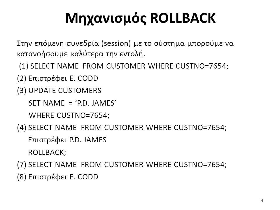 Μηχανισμός ROLLBACK Στην επόμενη συνεδρία (session) με το σύστημα μπορούμε να κατανοήσουμε καλύτερα την εντολή.