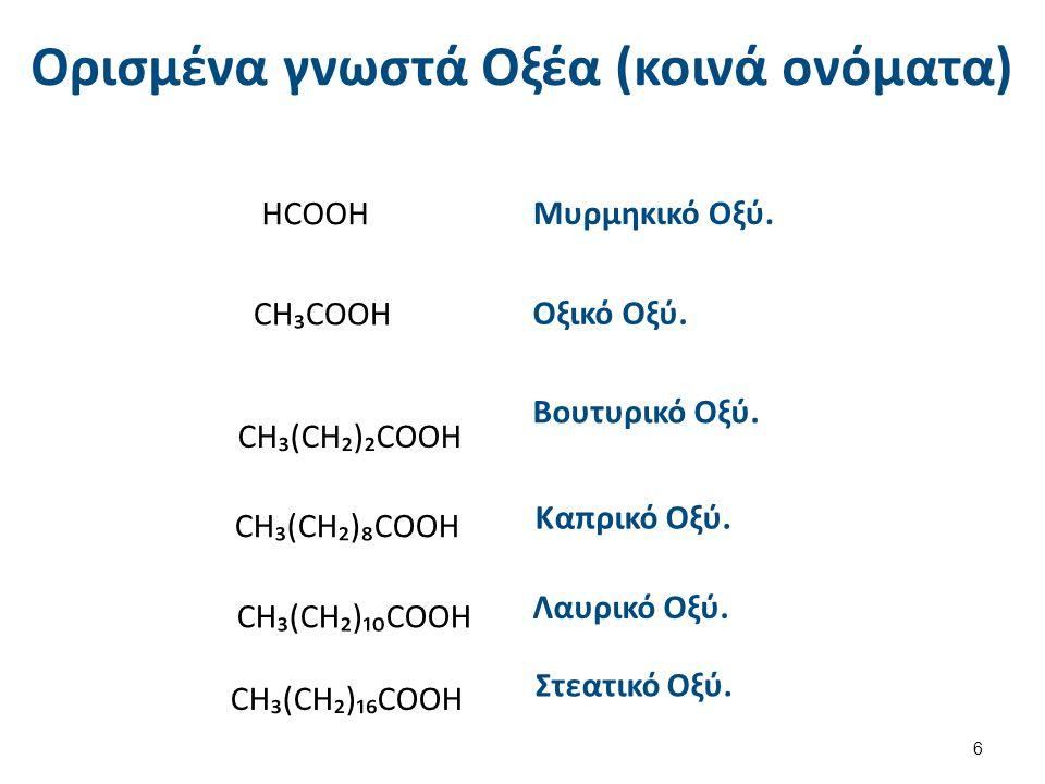 Ορισμένα γνωστά Οξέα (κοινά ονόματα) HCOOH Μυρμηκικό Οξύ. CH₃COOH Οξικό Οξύ. CH₃(CH₂)₈COOH Βουτυρικό Οξύ. CH₃(CH₂)₂COOH Καπρικό Οξύ. CH₃(CH₂)₁₀COOH Λα