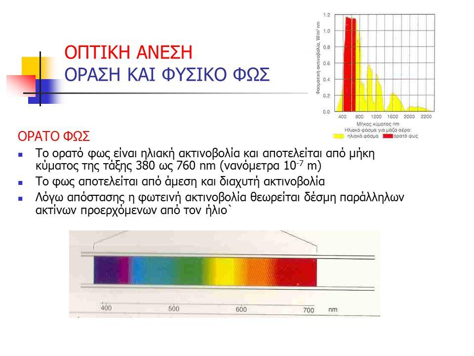 ΟΠΤΙΚΗ ΑΝΕΣΗ ΟΡΑΣΗ ΚΑΙ ΦΥΣΙΚΟ ΦΩΣ ΟΡΑΤΟ ΦΩΣ Το ορατό φως είναι ηλιακή ακτινοβολία και αποτελείται από μήκη κύματος της τάξης 380 ως 760 nm (νανόμετρα
