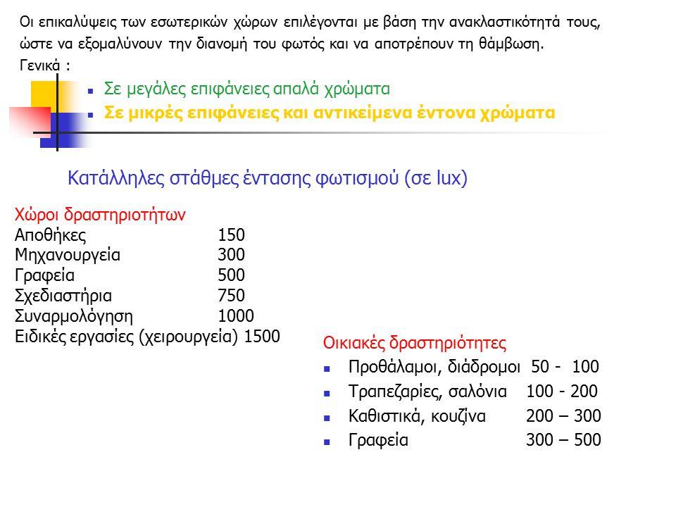 Κατάλληλες στάθμες έντασης φωτισμού (σε lux) Χώροι δραστηριοτήτων Αποθήκες150 Μηχανουργεία300 Γραφεία500 Σχεδιαστήρια750 Συναρμολόγηση1000 Ειδικές εργ