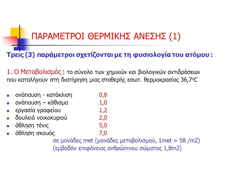 ΠΑΡΑΜΕΤΡΟΙ ΘΕΡΜΙΚΗΣ ΑΝΕΣΗΣ (1) Τρεις (3) παράμετροι σχετίζονται με τη φυσιολογία του ατόμου : 1. Ο Μεταβολισμός : το σύνολο των χημικών και βιολογικών