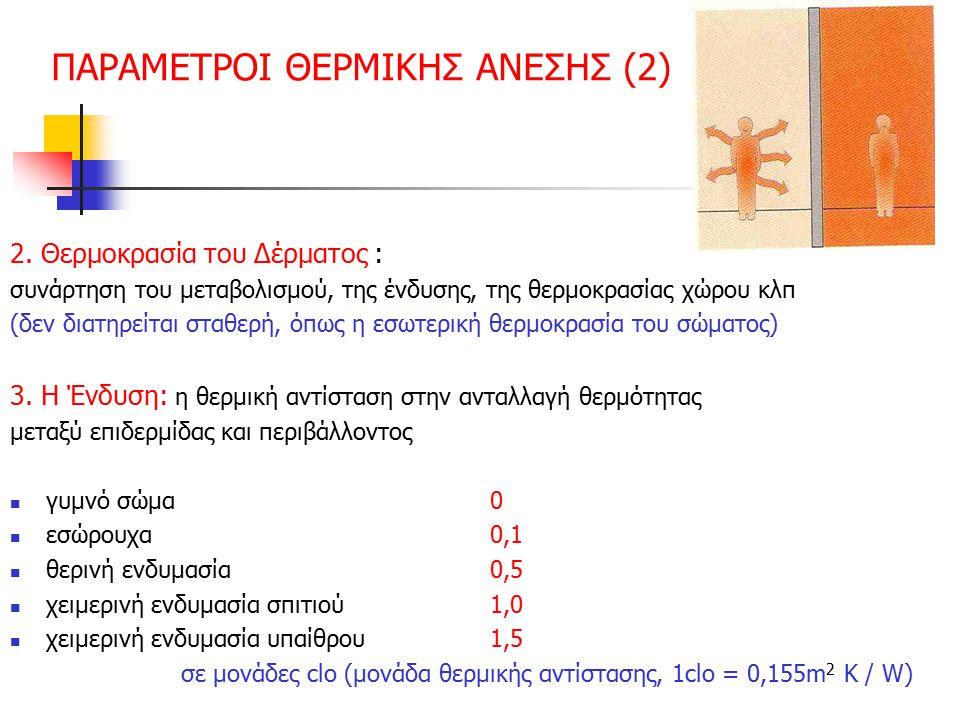 ΠΑΡΑΜΕΤΡΟΙ ΘΕΡΜΙΚΗΣ ΑΝΕΣΗΣ (2) 2. Θερμοκρασία του Δέρματος : συνάρτηση του μεταβολισμού, της ένδυσης, της θερμοκρασίας χώρου κλπ (δεν διατηρείται σταθ