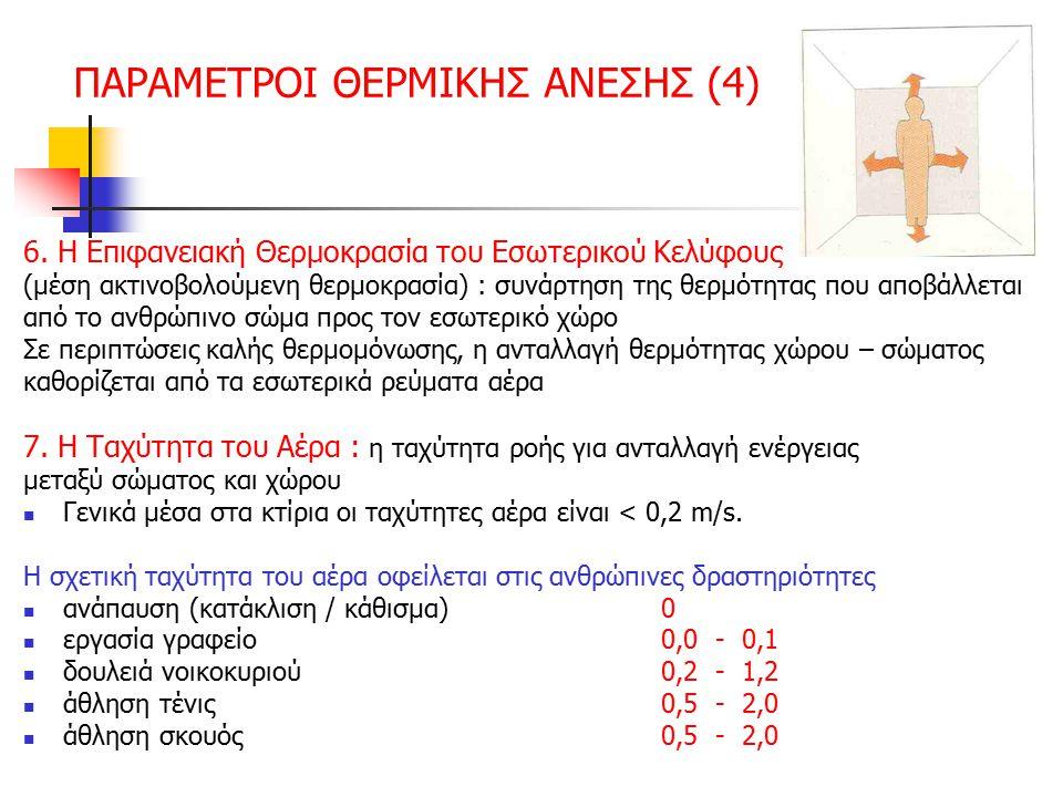 ΠΑΡΑΜΕΤΡΟΙ ΘΕΡΜΙΚΗΣ ΑΝΕΣΗΣ (4) 6. Η Επιφανειακή Θερμοκρασία του Εσωτερικού Κελύφους (μέση ακτινοβολούμενη θερμοκρασία) : συνάρτηση της θερμότητας που