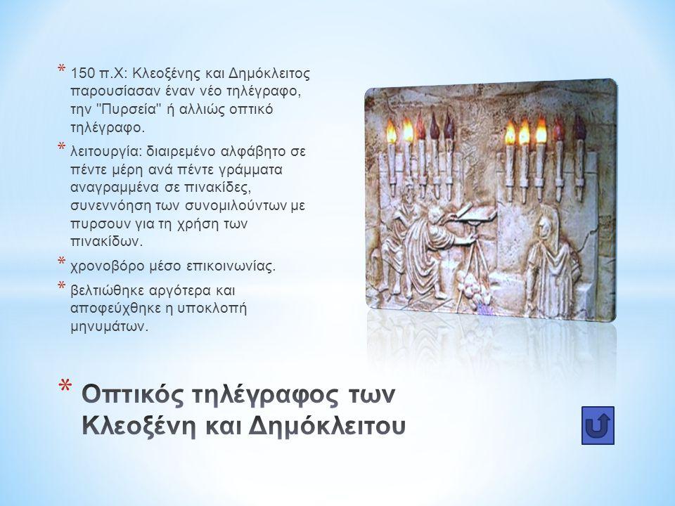 * 150 π.Χ: Κλεοξένης και Δημόκλειτος παρουσίασαν έναν νέο τηλέγραφο, την