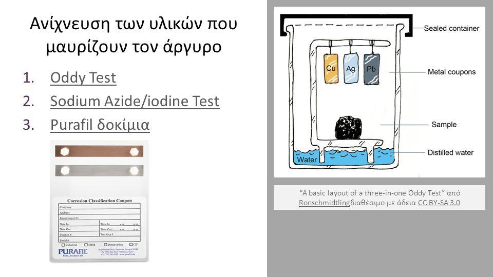 Ανίχνευση των υλικών που μαυρίζουν τον άργυρο 1.Oddy TestOddy Test 2.Sodium Azide/iodine TestSodium Azide/iodine Test 3.Purafil δοκίμιαPurafil δοκίμια