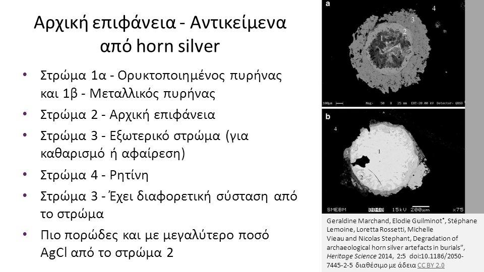 Αρχική επιφάνεια - Αντικείμενα από horn silver Στρώμα 1α - Ορυκτοποιημένος πυρήνας και 1β - Μεταλλικός πυρήνας Στρώμα 2 - Αρχική επιφάνεια Στρώμα 3 -
