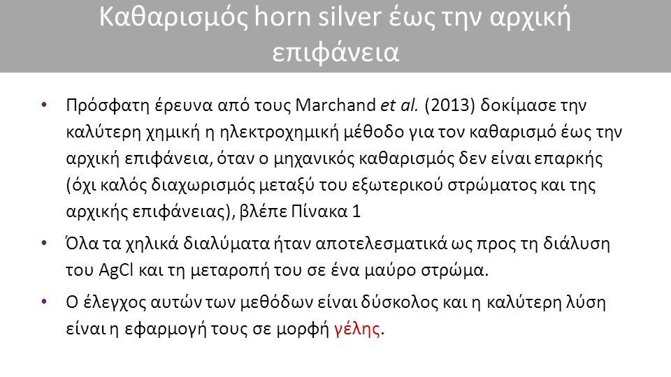 Καθαρισμός horn silver έως την αρχική επιφάνεια Πρόσφατη έρευνα από τους Marchand et al. (2013) δοκίμασε την καλύτερη χημική η ηλεκτροχημική μέθοδο γι