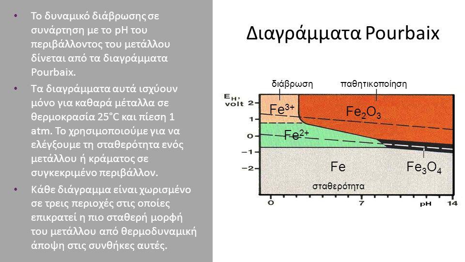 Διαγράμματα Pourbaix Το δυναμικό διάβρωσης σε συνάρτηση με το pH του περιβάλλοντος του μετάλλου δίνεται από τα διαγράμματα Pourbaix. Τα διαγράμματα αυ