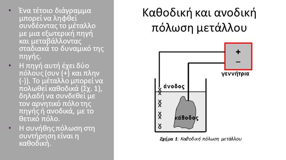 Καθοδική και ανοδική πόλωση μετάλλου Ένα τέτοιο διάγραμμα μπορεί να ληφθεί συνδέοντας το μέταλλο με μια εξωτερική πηγή και μεταβάλλοντας σταδιακά το δ