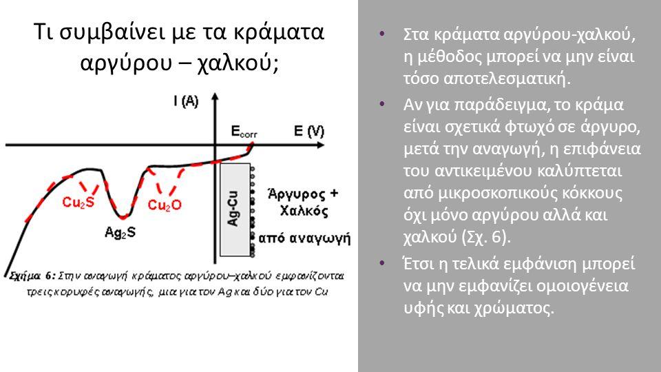 Τι συμβαίνει με τα κράματα αργύρου – χαλκού; Στα κράματα αργύρου-χαλκού, η μέθοδος μπορεί να μην είναι τόσο αποτελεσματική. Αν για παράδειγμα, το κράμ