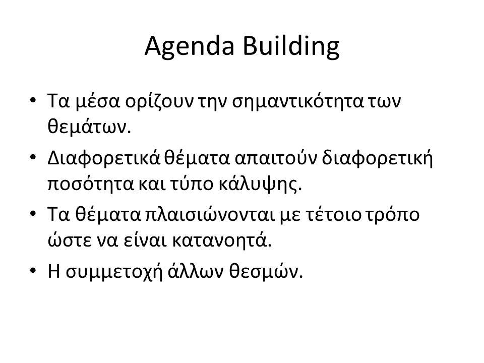 Agenda Building Τα μέσα ορίζουν την σημαντικότητα των θεμάτων. Διαφορετικά θέματα απαιτούν διαφορετική ποσότητα και τύπο κάλυψης. Τα θέματα πλαισιώνον