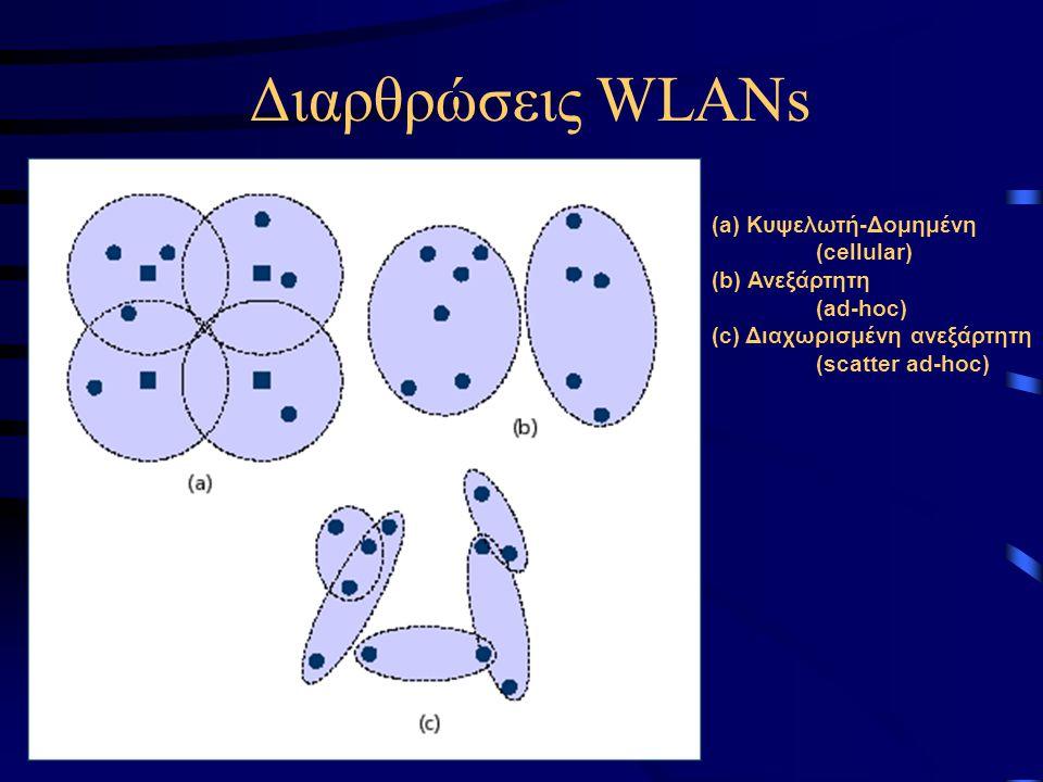 (a) Κυψελωτή-Δομημένη (cellular) (b) Ανεξάρτητη (ad-hoc) (c) Διαχωρισμένη ανεξάρτητη (scatter ad-hoc) Διαρθρώσεις WLANs
