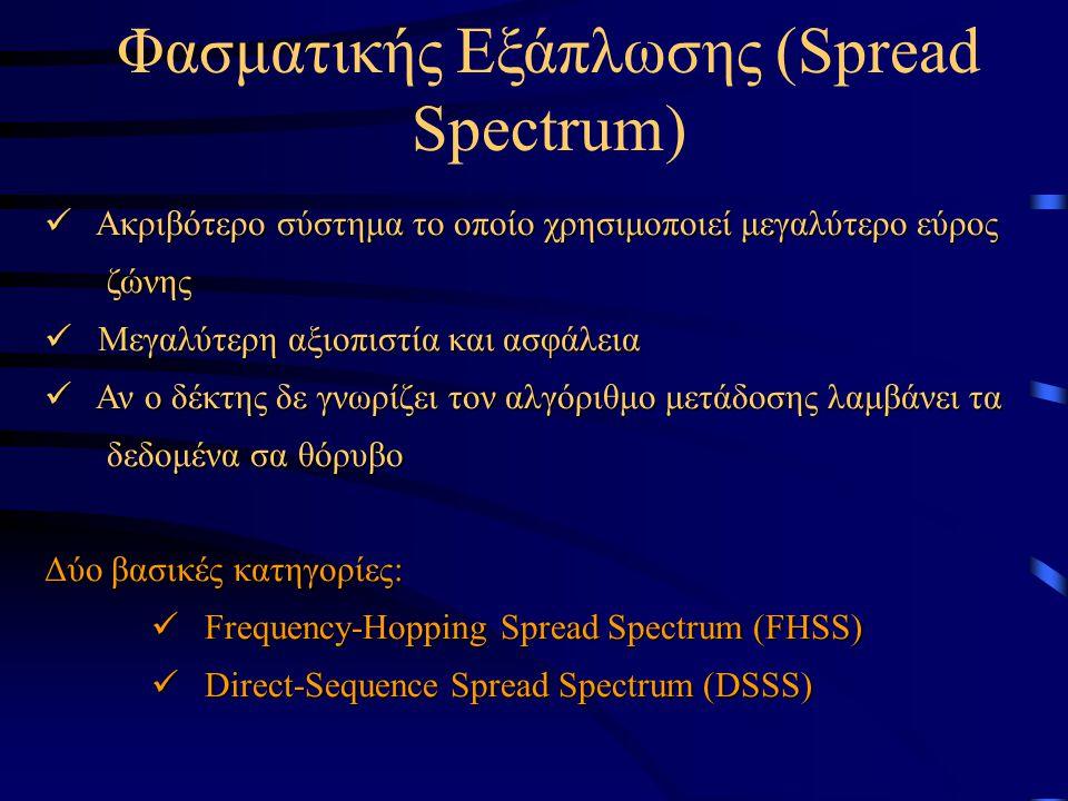 Φασματικής Εξάπλωσης (Spread Spectrum) Ακριβότερο σύστημα το οποίο χρησιμοποιεί μεγαλύτερο εύρος Ακριβότερο σύστημα το οποίο χρησιμοποιεί μεγαλύτερο εύρος ζώνης ζώνης Μεγαλύτερη αξιοπιστία και ασφάλεια Μεγαλύτερη αξιοπιστία και ασφάλεια Αν ο δέκτης δε γνωρίζει τον αλγόριθμο μετάδοσης λαμβάνει τα Αν ο δέκτης δε γνωρίζει τον αλγόριθμο μετάδοσης λαμβάνει τα δεδομένα σα θόρυβο δεδομένα σα θόρυβο Δύο βασικές κατηγορίες: Frequency-Hopping Spread Spectrum (FHSS) Frequency-Hopping Spread Spectrum (FHSS) Direct-Sequence Spread Spectrum (DSSS) Direct-Sequence Spread Spectrum (DSSS)