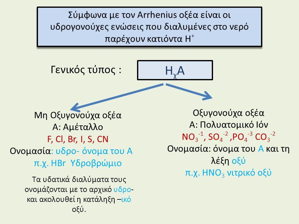 Σύμφωνα με τον Arrhenius οξέα είναι οι υδρογονούχες ενώσεις που διαλυμένες στο νερό παρέχουν κατιόντα Η + Γενικός τύπος : Μη Οξυγονούχα οξέα A: Αμέταλλο F, Cl, Br, I, S, CN Ονομασία: υδρο- όνομα του Α π.χ.