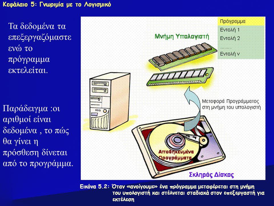ΕΝΟΤΗΤΑ 2 – Κεφάλαιο 5: Γνωριμία με το Λογισμικό Εικόνα 5.1: Τα βασικά μέρη του Η/Υ Στον υπολογιστή υπάρχει ένα πλήθος προγραμμάτων που μας βοηθούν να γράφουμε κείμενα, να ζωγραφίζουμε, να επεξεργαζόμαστε εικόνες, να κάνουμε υπολογισμούς να επικοινωνούμε με άλλους υπολογιστές.