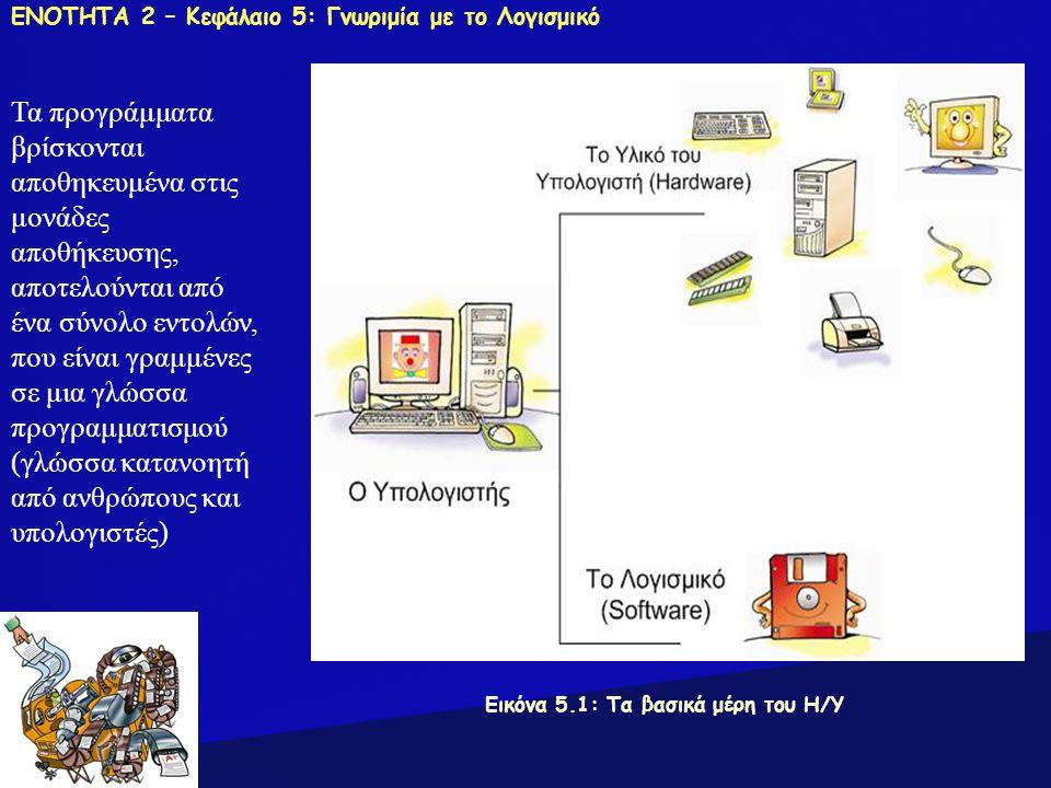 ΕΝΟΤΗΤΑ 2 – Κεφάλαιο 5: Γνωριμία με το Λογισμικό Εικόνα 5.1: Τα βασικά μέρη του Η/Υ Τα προγράμματα βρίσκονται αποθηκευμένα στις μονάδες αποθήκευσης, α