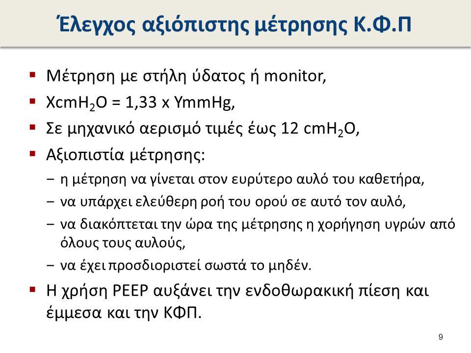Έλεγχος αξιόπιστης μέτρησης Κ.Φ.Π  Μέτρηση με στήλη ύδατος ή monitor,  XcmH 2 O = 1,33 x YmmHg,  Σε μηχανικό αερισμό τιμές έως 12 cmH 2 O,  Αξιοπι