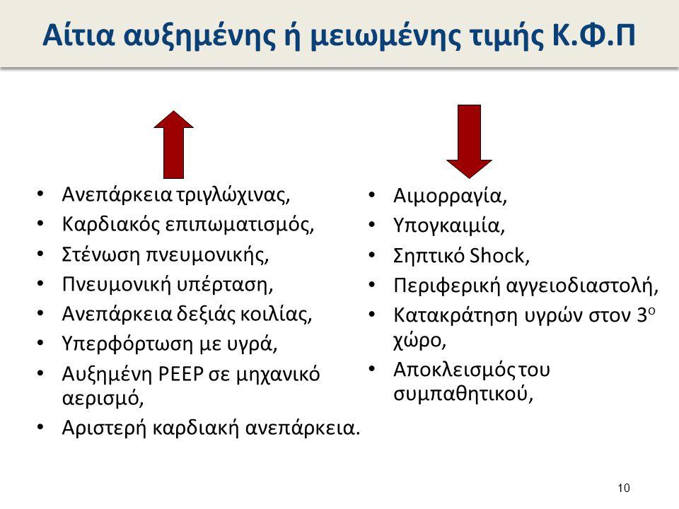 Αίτια αυξημένης ή μειωμένης τιμής Κ.Φ.Π Ανεπάρκεια τριγλώχινας, Καρδιακός επιπωματισμός, Στένωση πνευμονικής, Πνευμονική υπέρταση, Ανεπάρκεια δεξιάς κ
