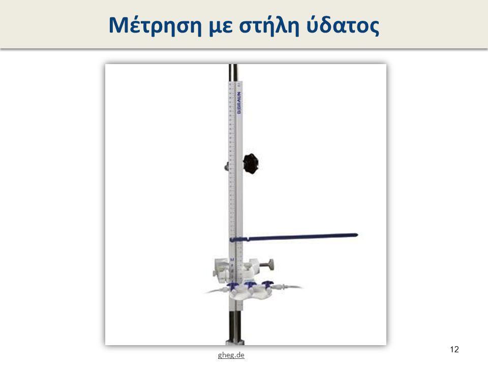 Χρήση μανόμετρου (1 από 3) anaesthesia.hku.hk 13