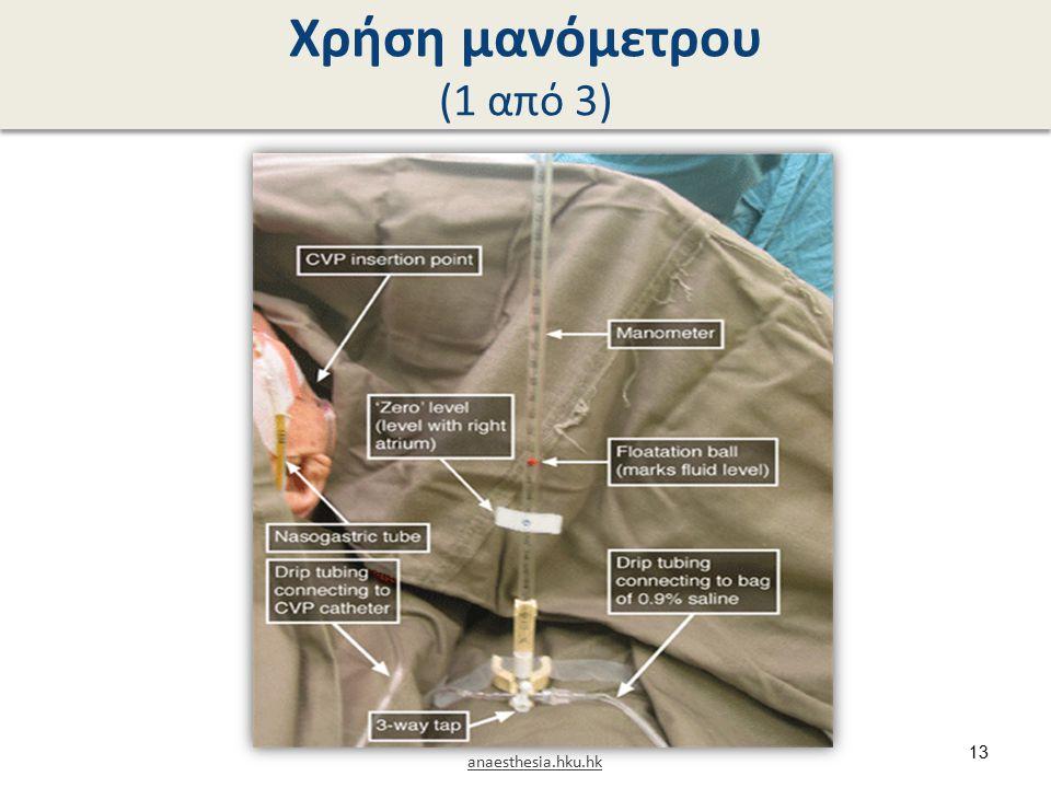 Χρήση μανόμετρου (2 από 3) anaesthesia.hku.hk 14