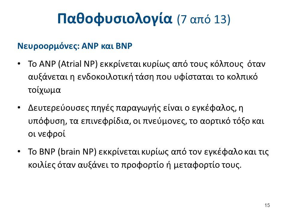 Παθοφυσιολογία (7 από 13) Νευροορμόνες: ΑΝΡ και ΒΝΡ Το ΑΝΡ (Atrial NP) εκκρίνεται κυρίως από τους κόλπους όταν αυξάνεται η ενδοκοιλοτική τάση που υφίσ