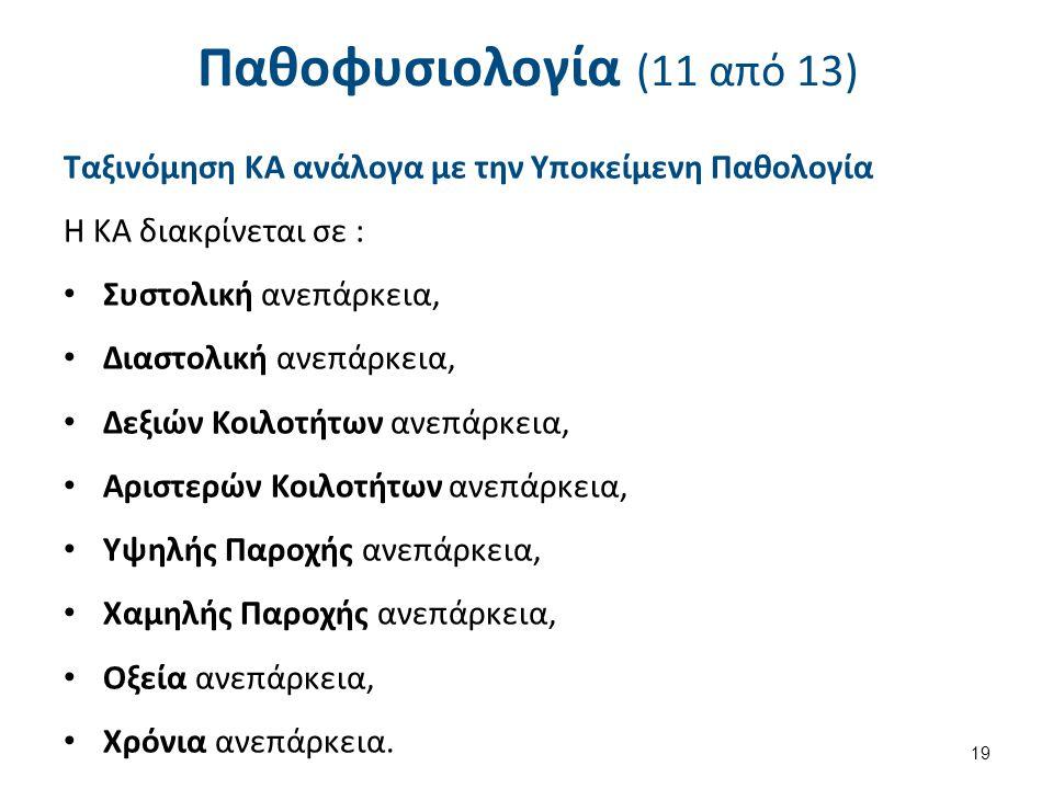 Παθοφυσιολογία (11 από 13) Ταξινόμηση ΚΑ ανάλογα με την Υποκείμενη Παθολογία Η ΚΑ διακρίνεται σε : Συστολική ανεπάρκεια, Διαστολική ανεπάρκεια, Δεξιών