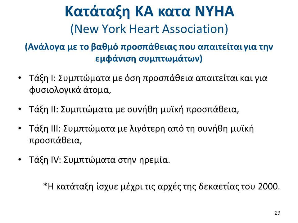 Κατάταξη ΚΑ κατα ΝΥΗΑ (New Υork Ηeart Αssociation) (Ανάλογα με το βαθμό προσπάθειας που απαιτείται για την εμφάνιση συμπτωμάτων) Τάξη Ι: Συμπτώματα με