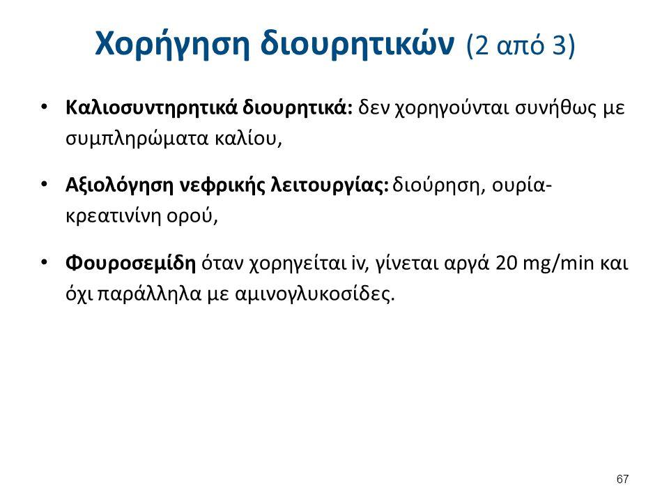 Χορήγηση διουρητικών (2 από 3) Καλιοσυντηρητικά διουρητικά: δεν χορηγούνται συνήθως με συμπληρώματα καλίου, Αξιολόγηση νεφρικής λειτουργίας: διούρηση,