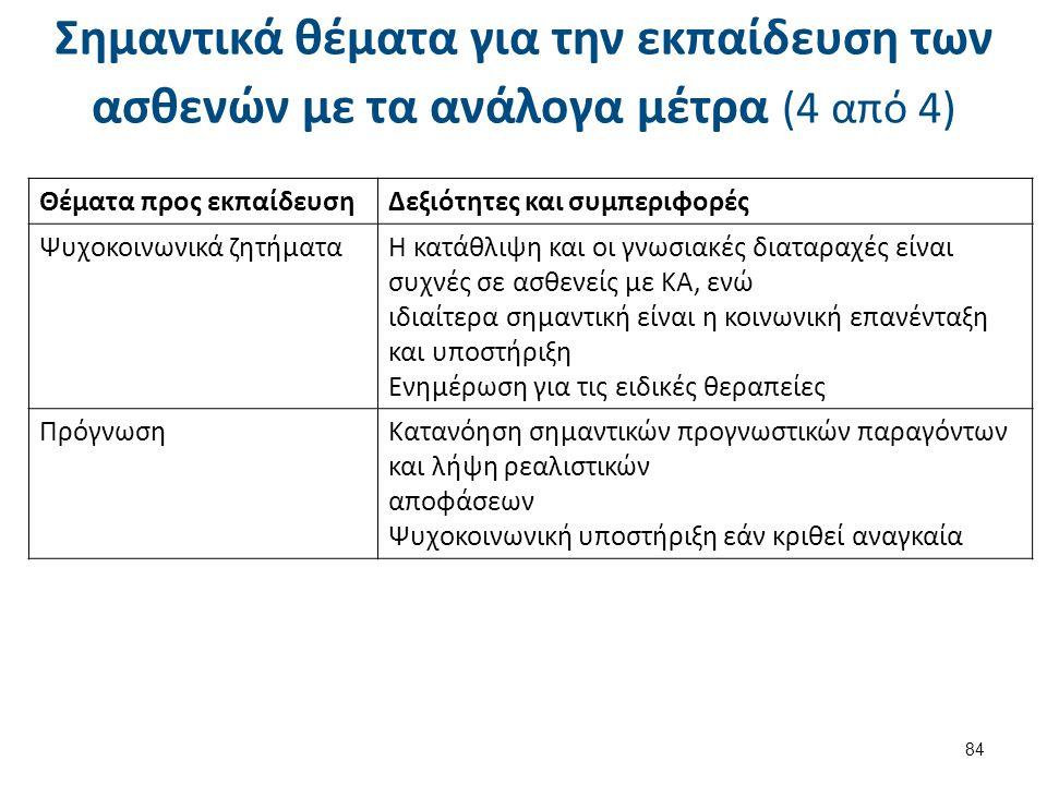 Σημαντικά θέματα για την εκπαίδευση των ασθενών με τα ανάλογα μέτρα (4 από 4) 84 Θέματα προς εκπαίδευσηΔεξιότητες και συμπεριφορές Ψυχοκοινωνικά ζητήμ