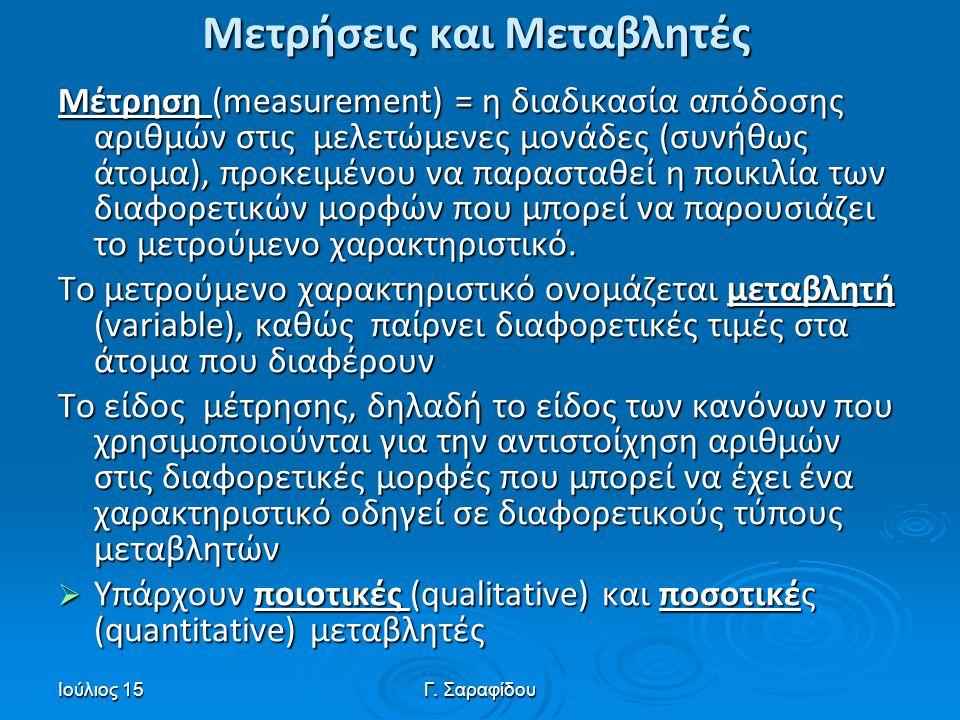 Ιούλιος 15Γ. Σαραφίδου Μετρήσεις και Μεταβλητές Μέτρηση (measurement) = η διαδικασία απόδοσης αριθμών στις μελετώμενες μονάδες (συνήθως άτομα), προκει