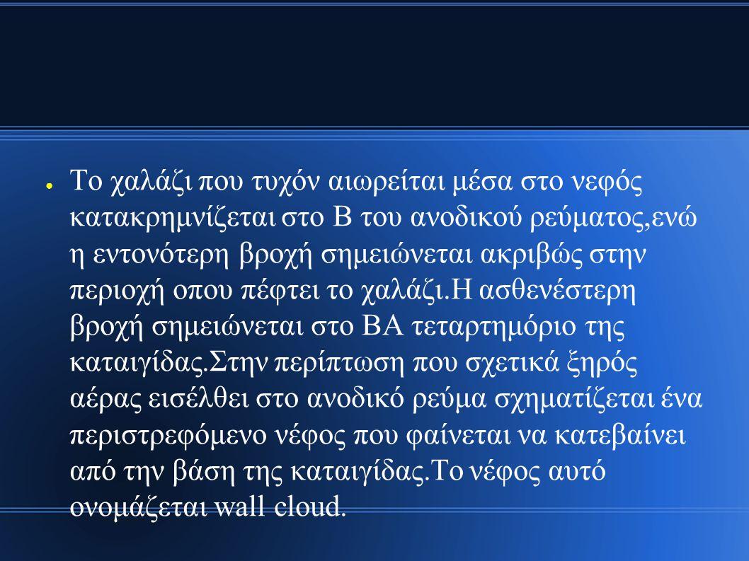 ● Το χαλάζι που τυχόν αιωρείται μέσα στο νεφός κατακρημνίζεται στο Β του ανοδικού ρεύματος,ενώ η εντονότερη βροχή σημειώνεται ακριβώς στην περιοχή οπο