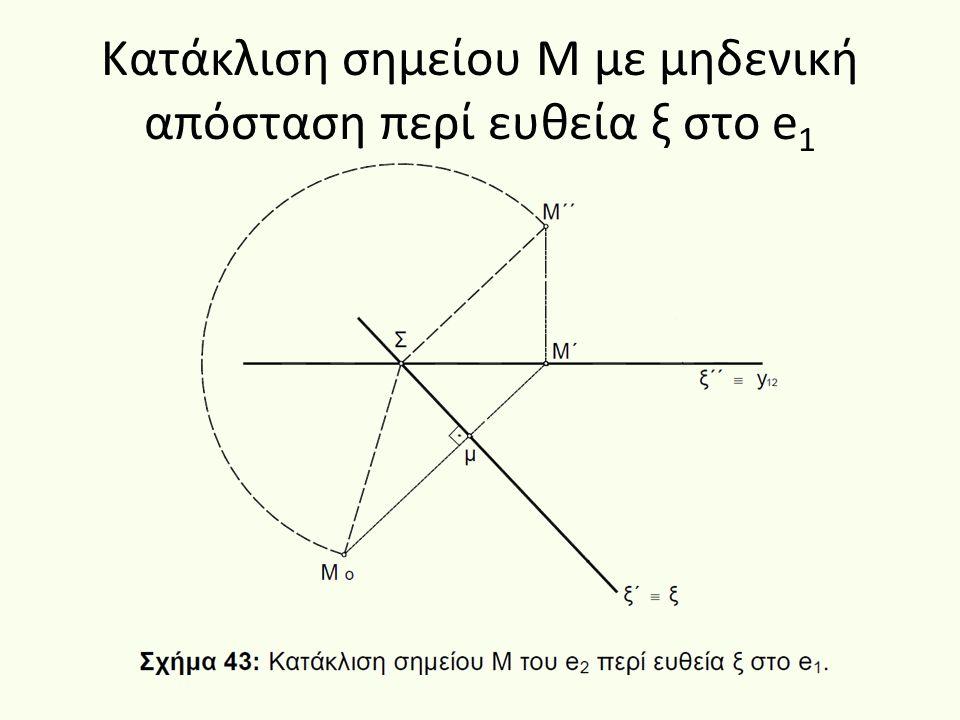 Κατάκλιση σημείου Μ με μηδενική απόσταση περί ευθεία ξ στο e 1