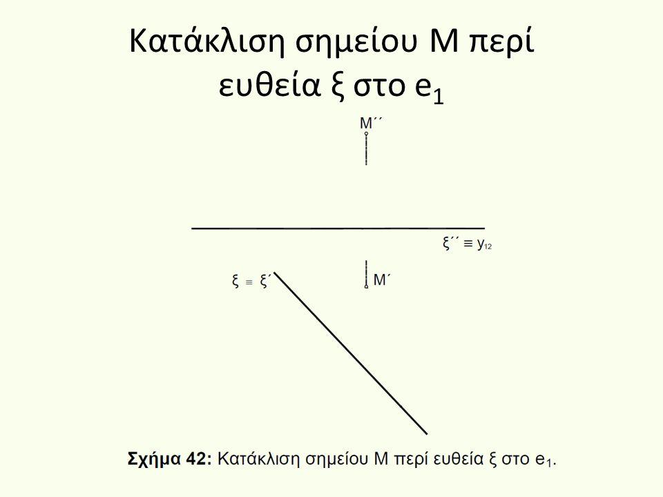 Κατάκλιση σημείου Μ περί ευθεία ξ στο e 1
