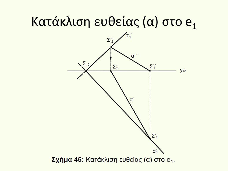 Κατάκλιση ευθείας (α) στο e 1