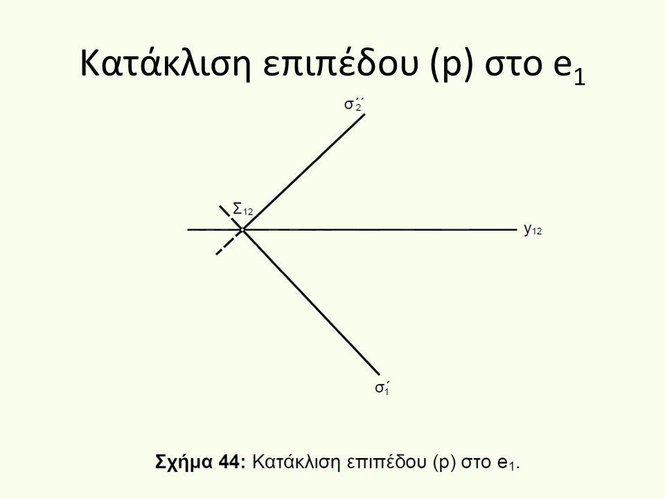 Κατάκλιση επιπέδου (p) στο e 1
