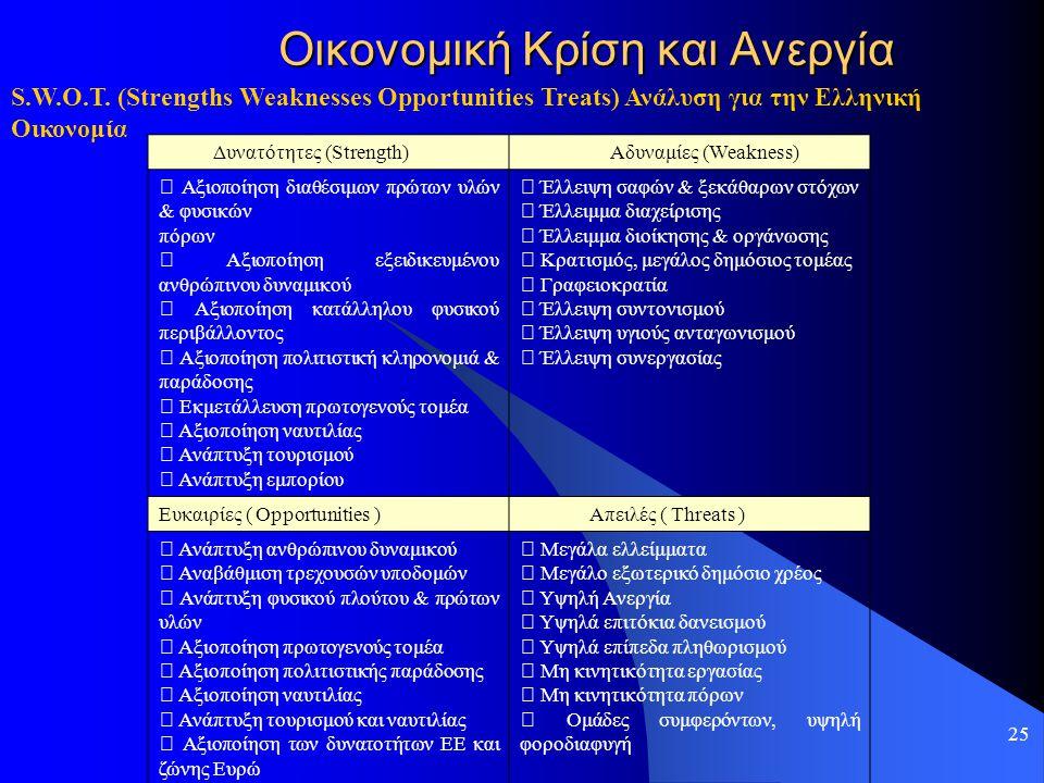 25 Οικονομική Κρίση και Ανεργία S.W.O.T. (Strengths Weaknesses Opportunities Treats) Ανάλυση για την Ελληνική Οικονομία Δυνατότητες (Strength) Αδυναμί