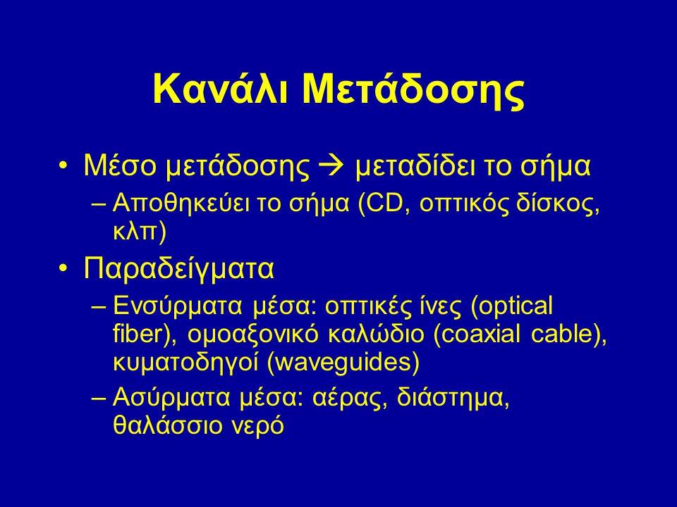 Κανάλι Μετάδοσης Μέσο μετάδοσης  μεταδίδει το σήμα –Αποθηκεύει το σήμα (CD, οπτικός δίσκος, κλπ) Παραδείγματα –Ενσύρματα μέσα: οπτικές ίνες (optical fiber), ομοαξονικό καλώδιο (coaxial cable), κυματοδηγοί (waveguides) –Ασύρματα μέσα: αέρας, διάστημα, θαλάσσιο νερό