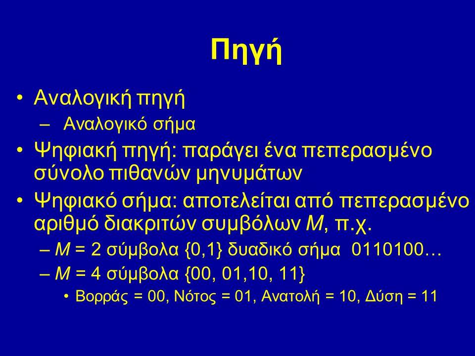 Πηγή Αναλογική πηγή –Αναλογικό σήμα Ψηφιακή πηγή: παράγει ένα πεπερασμένο σύνολο πιθανών μηνυμάτων Ψηφιακό σήμα: αποτελείται από πεπερασμένο αριθμό διακριτών συμβόλων Μ, π.χ.