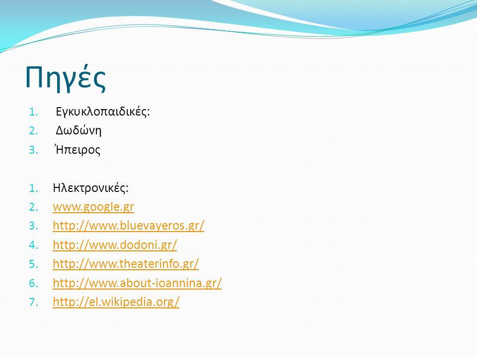 Πηγές 1. Εγκυκλοπαιδικές: 2. Δωδώνη 3. Ήπειρος 1. Ηλεκτρονικές: 2. www.google.gr www.google.gr 3. http://www.bluevayeros.gr/ http://www.bluevayeros.gr