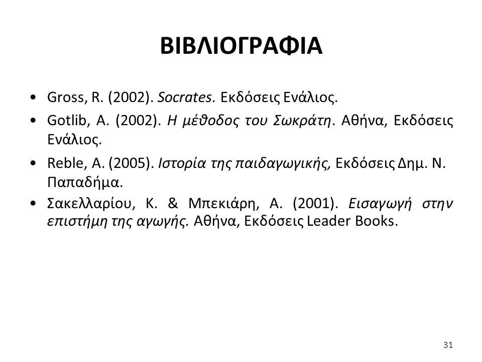 ΒΙΒΛΙΟΓΡΑΦΙΑ Gross, R.(2002). Socrates. Εκδόσεις Ενάλιος.