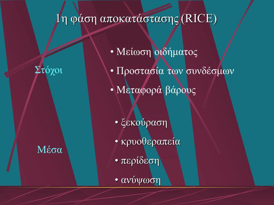 ξεκούραση ξεκούραση κρυοθεραπεία κρυοθεραπεία περίδεση περίδεση ανύψωση ανύψωση 1η φάση αποκατάστασης (RICE) Μείωση οιδήματος Προστασία των συνδέσμων
