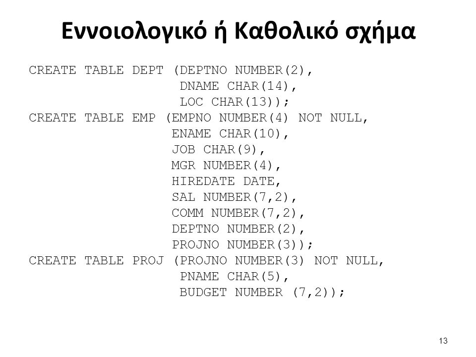 Εννοιολογικό ή Καθολικό σχήμα CREATE TABLE DEPT (DEPTNO NUMBER(2), DNAME CHAR(14), LOC CHAR(13)); CREATE TABLE EMP (EMPNO NUMBER(4) NOT NULL, ENAME CHAR(10), JOB CHAR(9), MGR NUMBER(4), HIREDATE DATE, SAL NUMBER(7,2), COMM NUMBER(7,2), DEPTNO NUMBER(2), PROJNO NUMBER(3)); CREATE TABLE PROJ (PROJNO NUMBER(3) NOT NULL, PNAME CHAR(5), BUDGET NUMBER (7,2)); 13