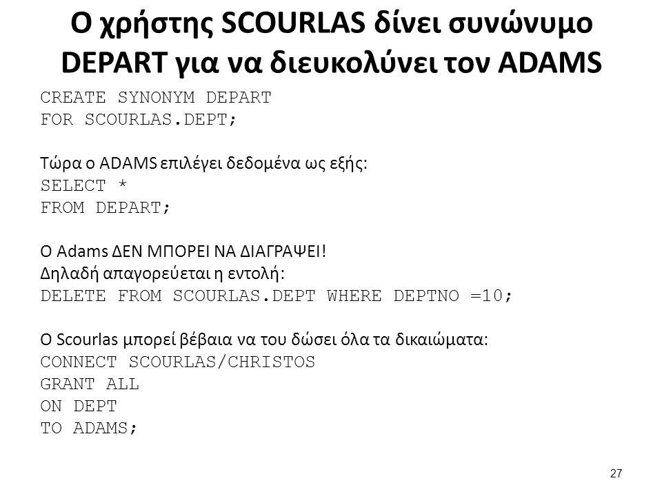 O χρήστης SCOURLAS δίνει συνώνυμο DEPART για να διευκολύνει τον ADAMS CREATE SYNONYM DEPART FOR SCOURLAS.DEPT; Τώρα ο ADAMS επιλέγει δεδομένα ως εξής: SELECT * FROM DEPART; Ο Adams ΔΕΝ ΜΠΟΡΕΙ ΝΑ ΔΙΑΓΡΑΨΕΙ.
